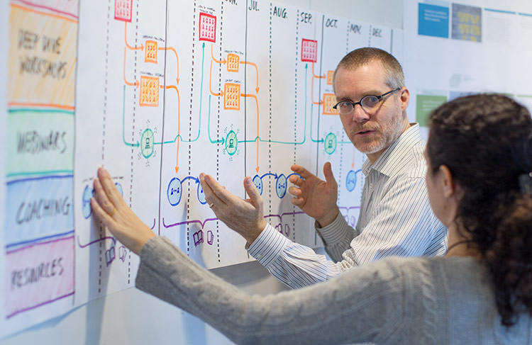 Photo of a LUMA instructor explaining a colorful diagram of Human-Centered Design applied to strategic planning.