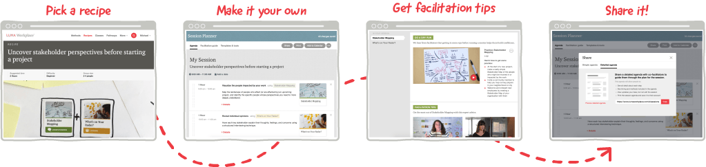 An illustration showing screenshots for how to use LUMA Workplace Session Planner